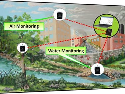 Environmental sensors 6 stliztecyv