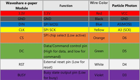 Wires & Pins