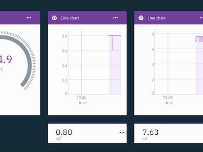 IoT Hydroponics - Using IBM's Watson