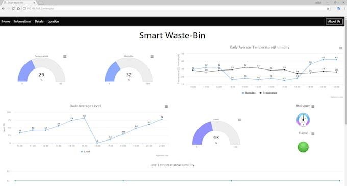 Smart Waste Bin - Arduino Project Hub