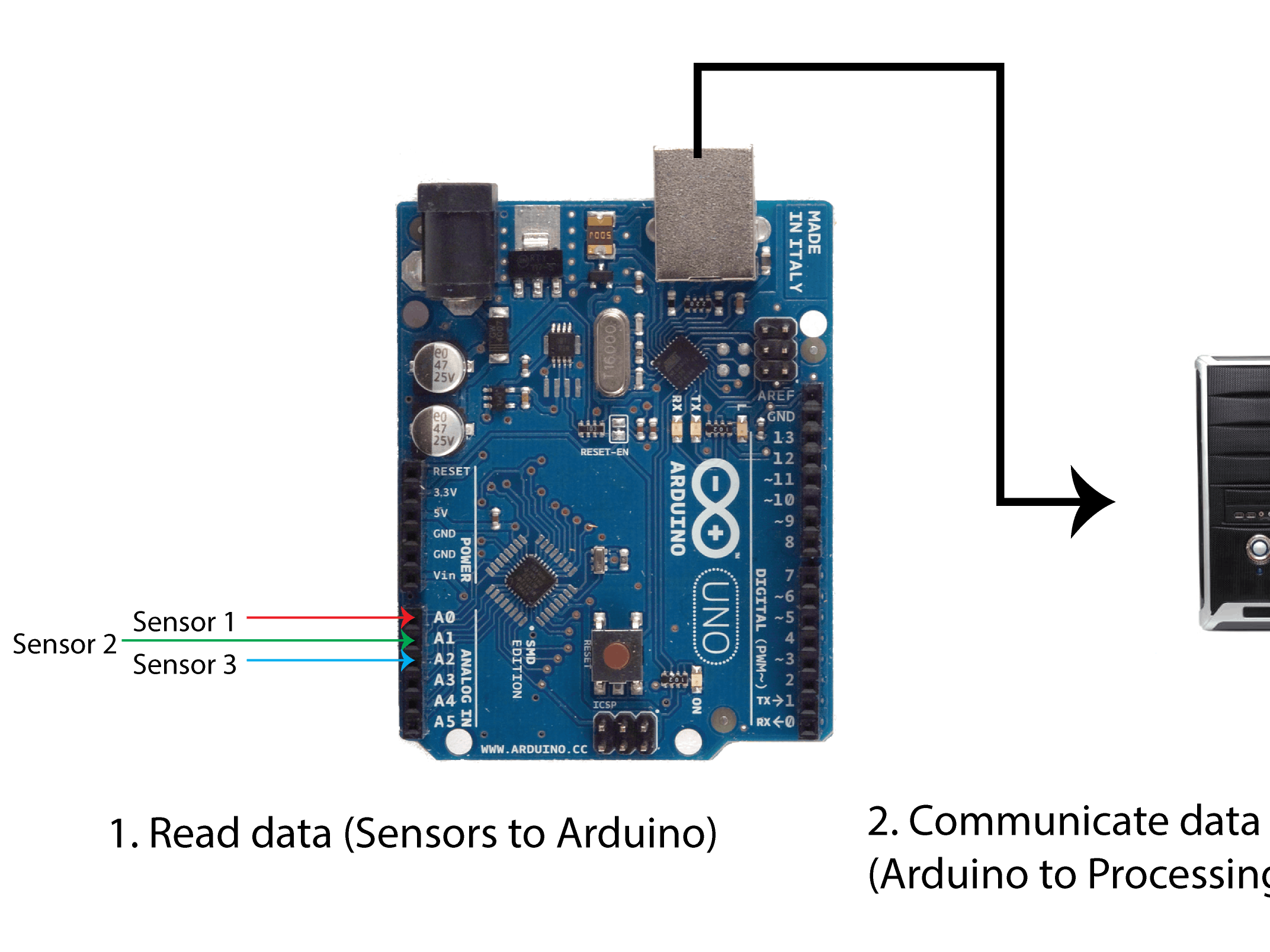 Export Data from Arduino to Excel Sheet
