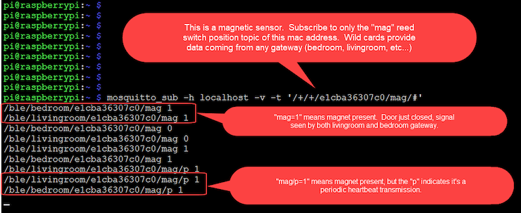 MQTT topic names make it easy to decipher the meaning of sensor values.  Easy to consume both sensor data that just happened and heart beat data that contains sensor data.