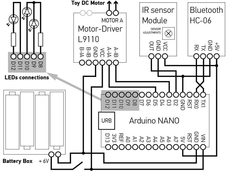 Diagramm 2foradnjvv
