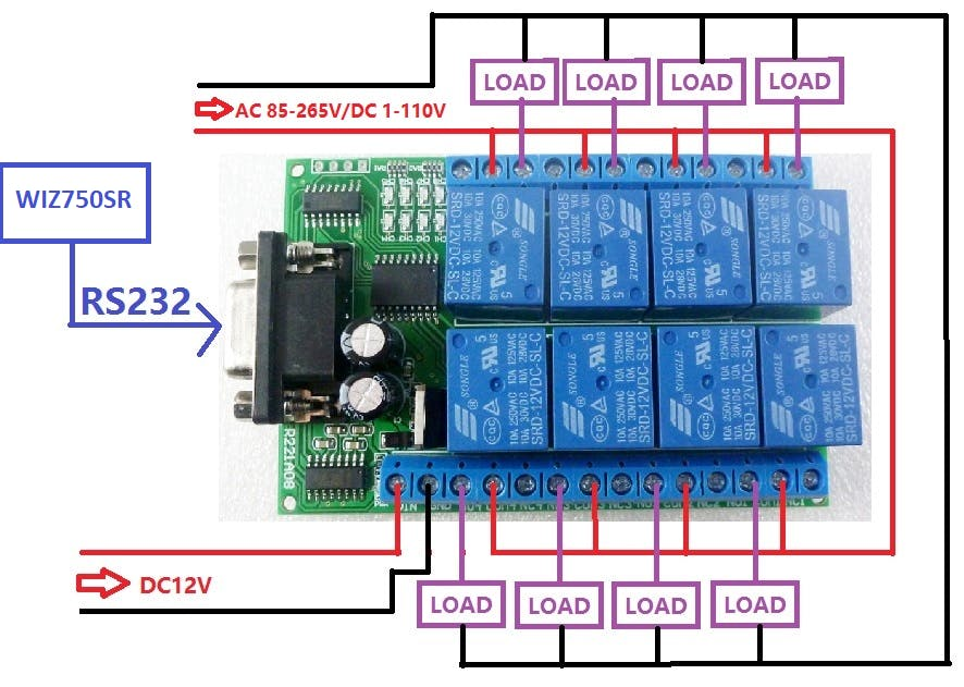 Smart Home Using An 8-channel Rs232 Relay Module