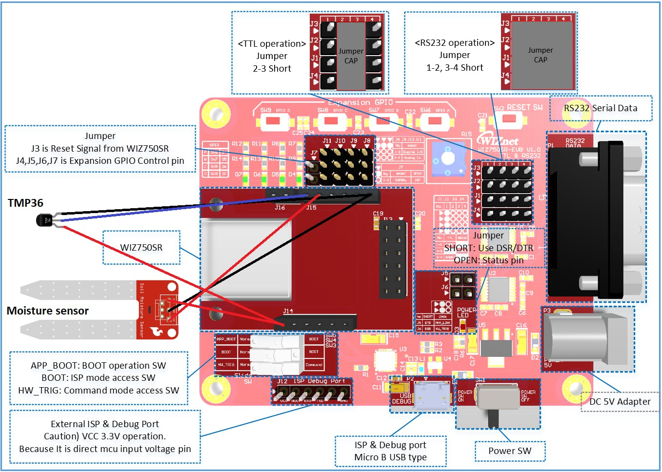 Wiring sensors to GPIO Ports (VCC, GND  Signal pin goes to a I/O port pin (A,B, C or D)