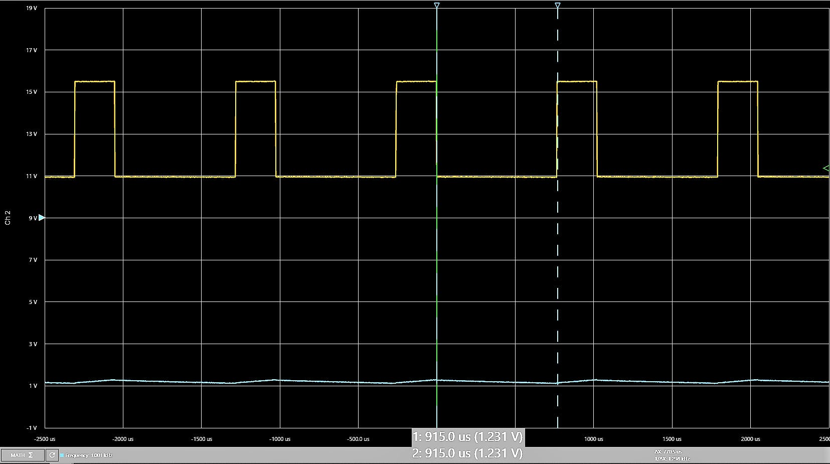 A 25% duty cycle results in an approximately 1.25V analog signal (25% of 5V).
