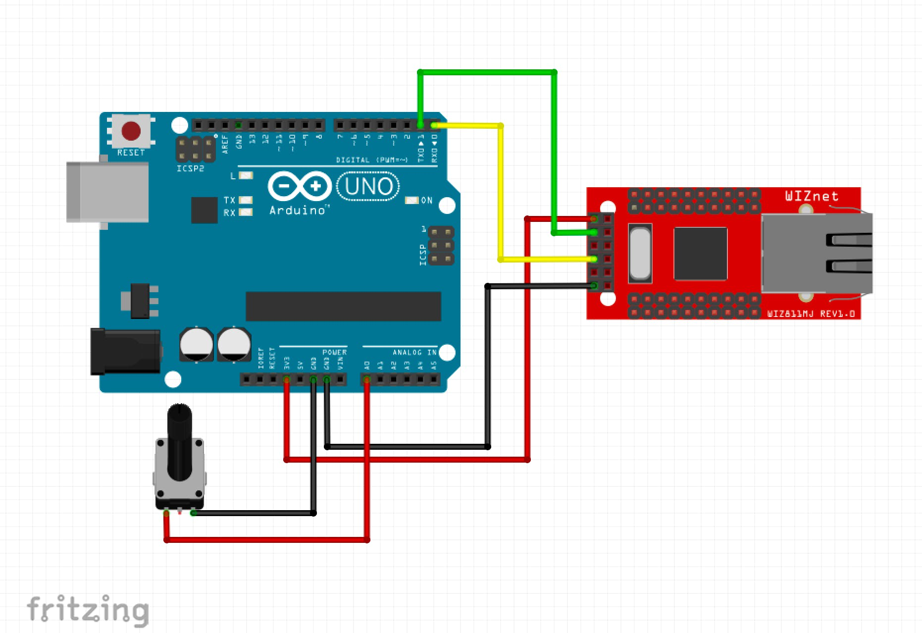 Rotary Arduino to WizNET