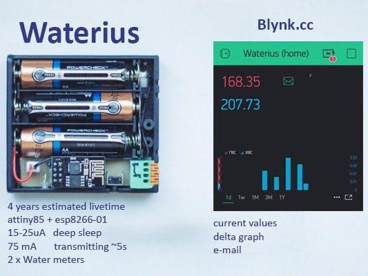 Waterius