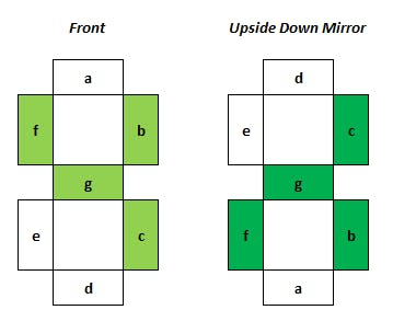 Transfer Function: Upside Down Mirror