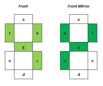Transfer Function: Front Mirror