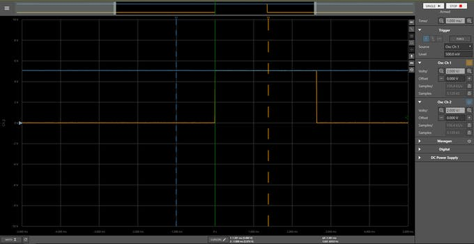 After configuring the WaveForms Live screen and pressing Run, the result should look similar to this