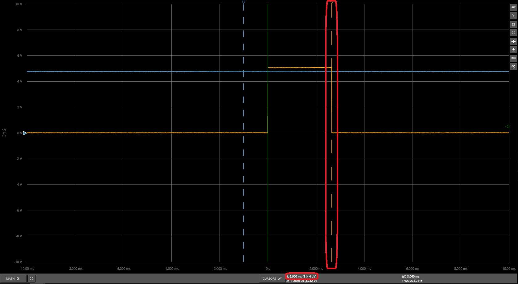 Cursor configuration to find correct pulse width limit.