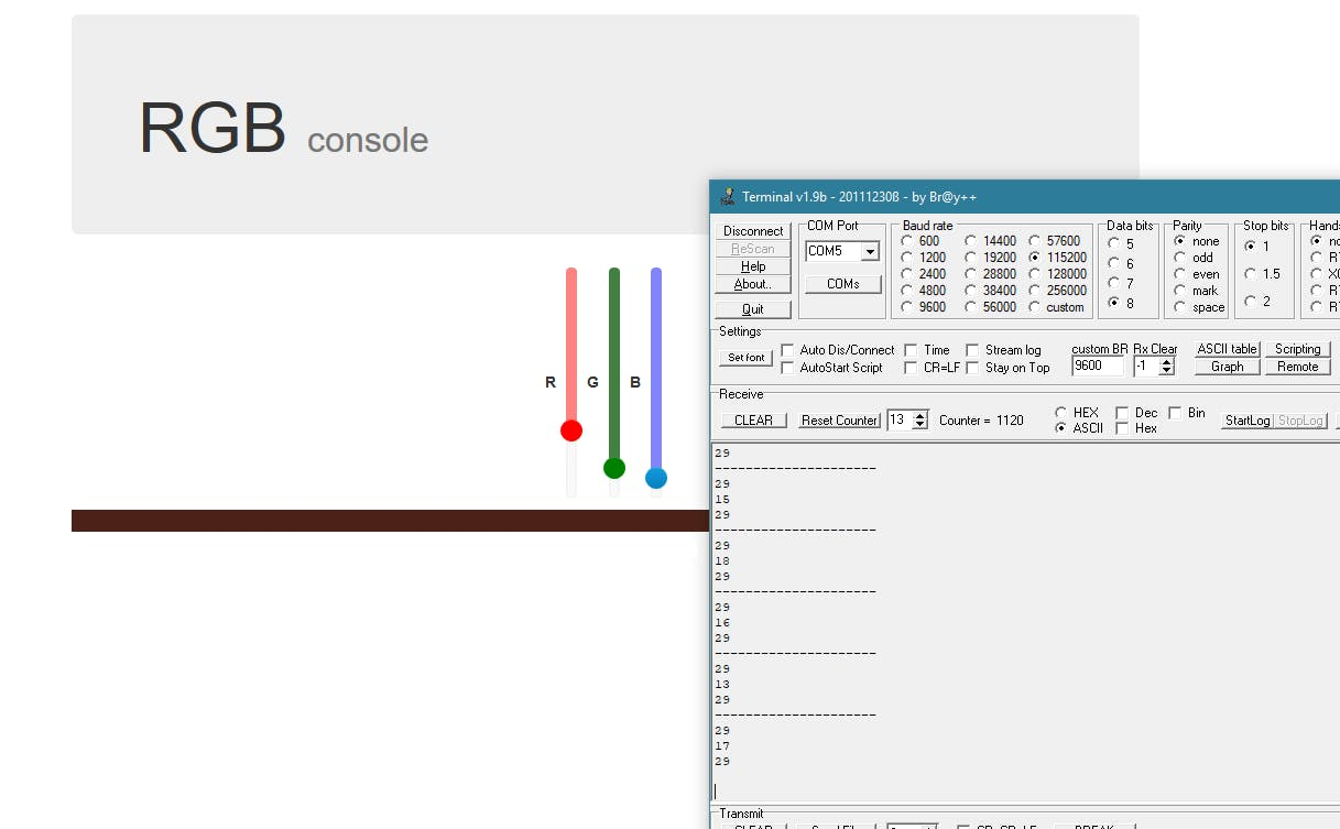 Web App Rgb Led Controller With Wiz750sr And Zynq Fpga Wiring Leds In Series