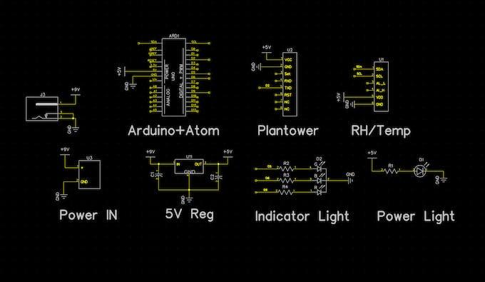 AiRobot Support Sensors