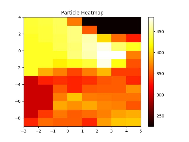 PM2.5 Particle Concentration Heatmap.