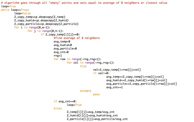 Code snippet from heatmap calculator on VM