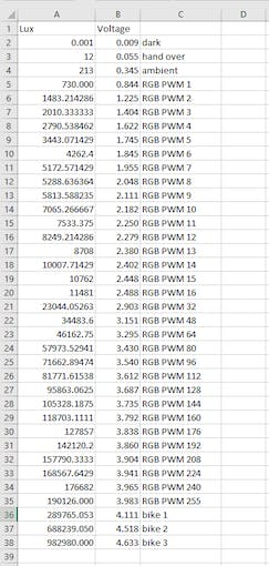 Data that was collected for the photoresistor characterization