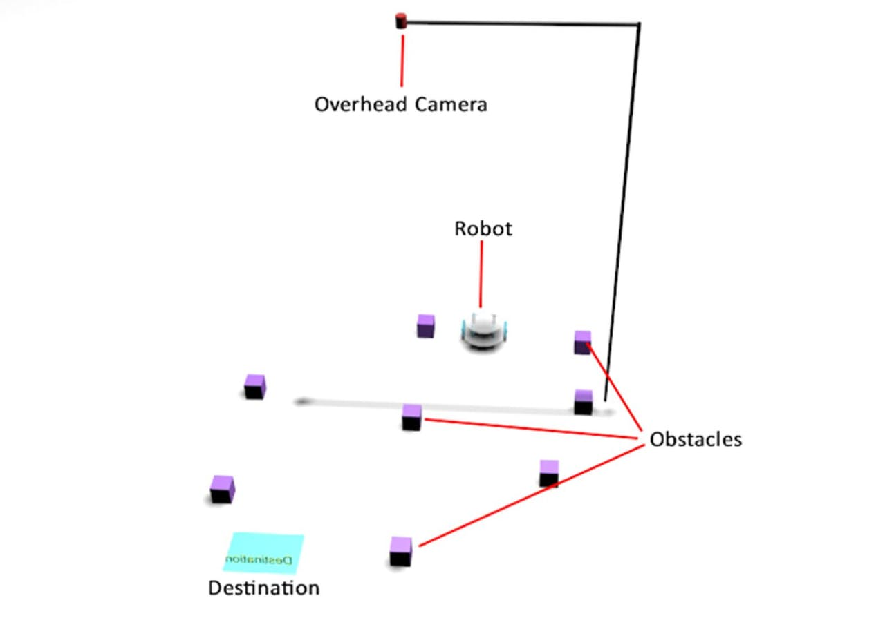 Computer Vision-Based Navigation System for Industrial AGVs