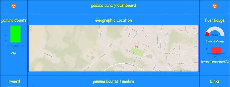 Cropped screen shot of the gamma canary real time dashboard showing the geolocation feature.