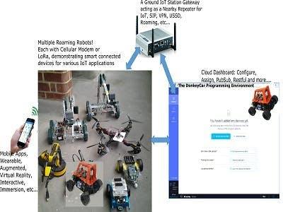 Intelligent Radar Based Water Seeking Robot