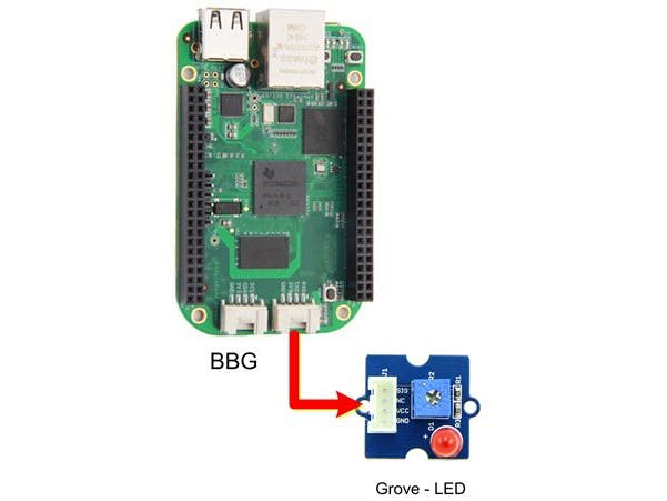 How to use the Grove-UART port as a GPIO on BBG