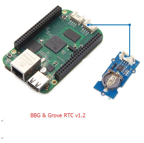 How to use Grove RTC(v1.2) on Beaglebone Green
