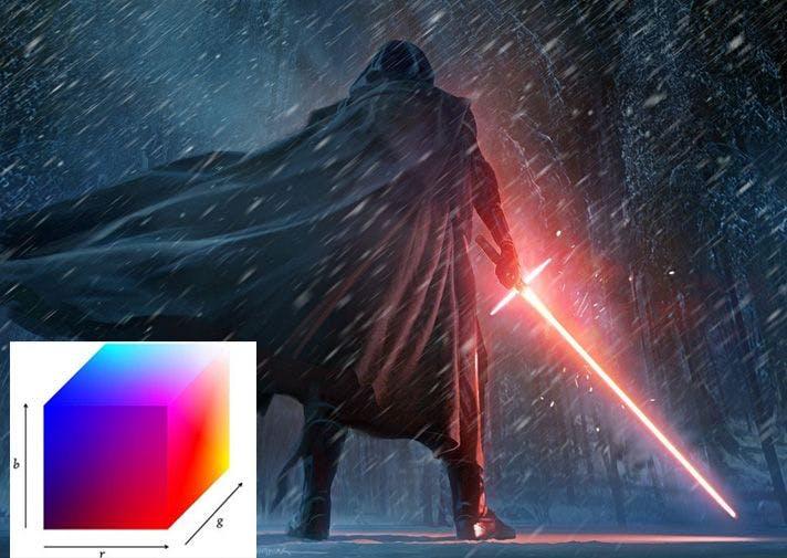 DIY a device for explaining RGB color model