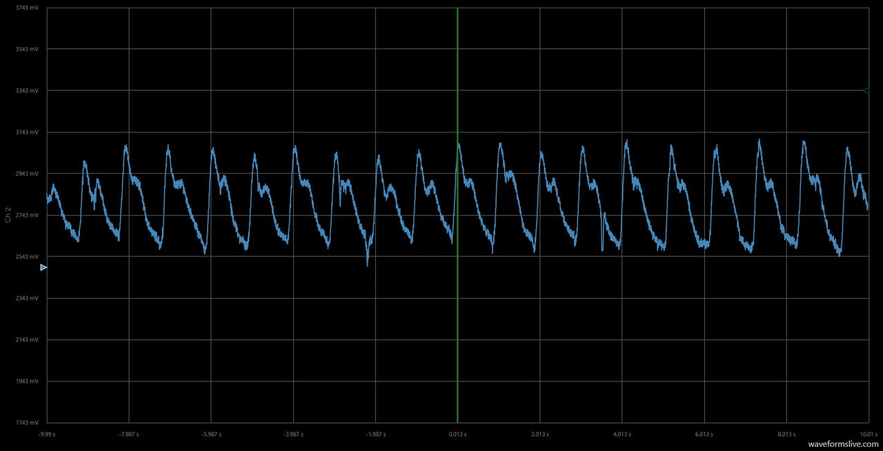 Detecting Heart Rate With A Photoresistor Sensor Processor Circuit Homemade Projects