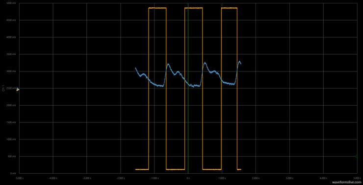 The yellow signal is from the comparator, which goes low every time there is a heartbeat.