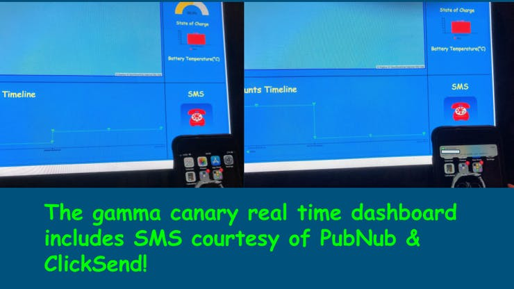 Sending & receiving an SMS with the gamma canary real time dashboard.