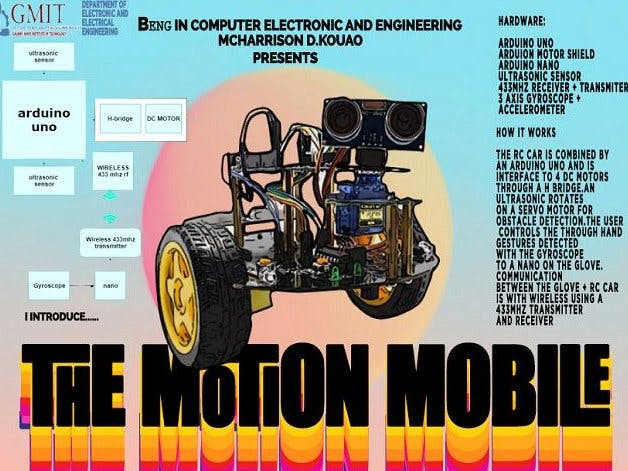 The Motion Mobile: Gesture-Controlled Car