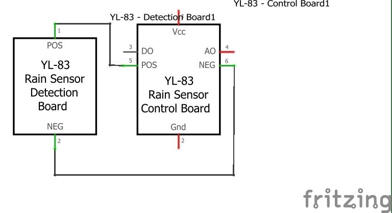 Esphome Sensor