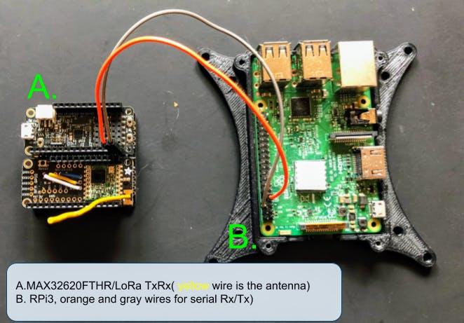 """The LoRa/WiFI Gateway in all its """"beauty""""!"""