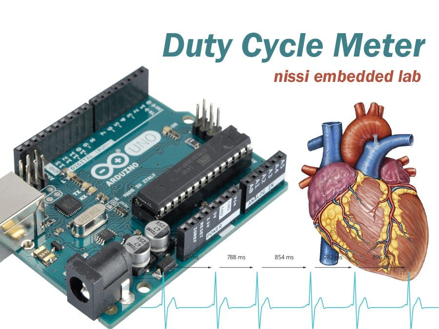 Duty Cycle Calculator and Frequency Meter