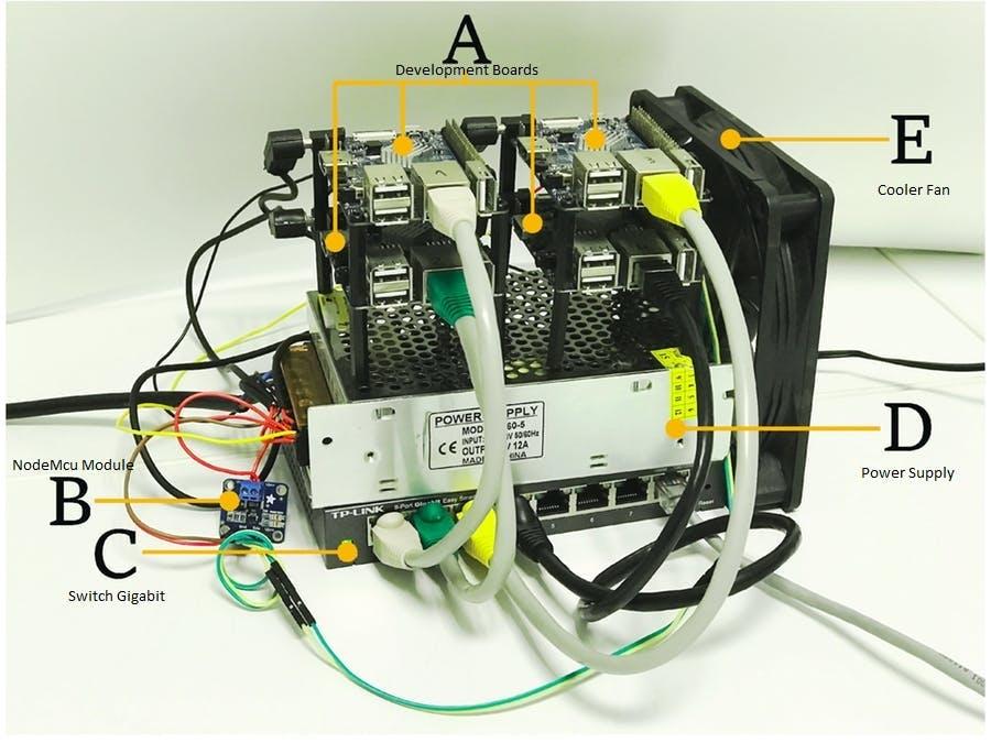 Security Sensor Industrial IoT Gateway