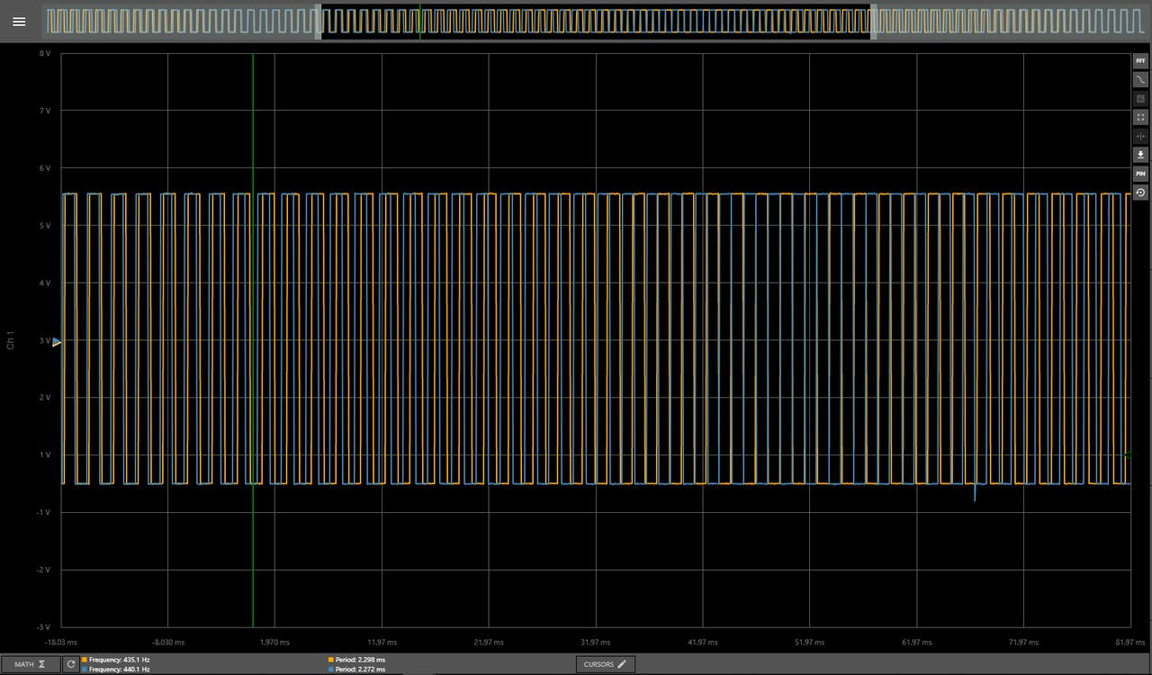 Pwm Sound Synthesis Behind Selecting Frequency For Speed Control Of A Dc Motor
