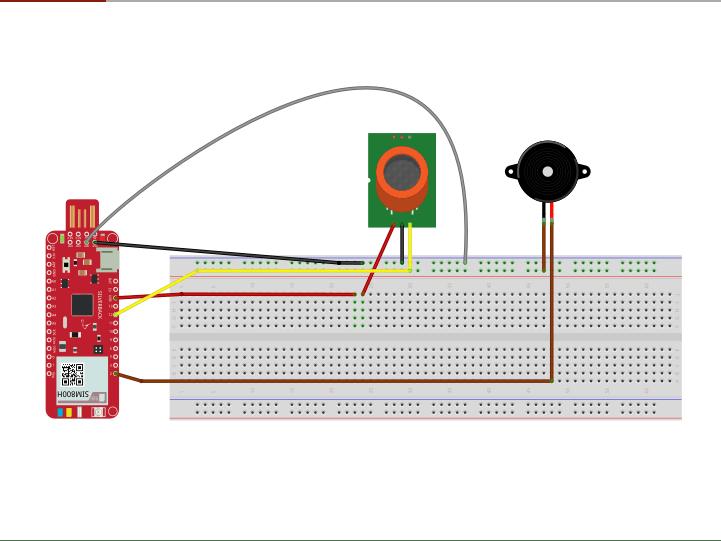 Smoke and Gas Detection Using Surilli GSM