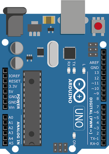 This is what Daffy Duck's Arduino Uno would look like.