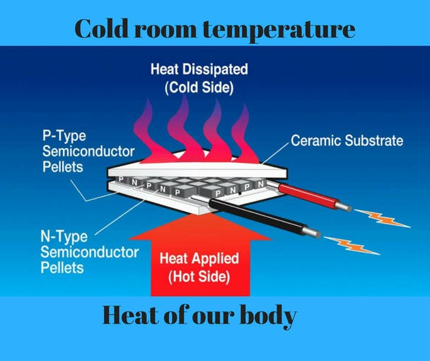 In case of living in a place of high temperatures, the recommendation is to replace the peltier with a Lithium battery