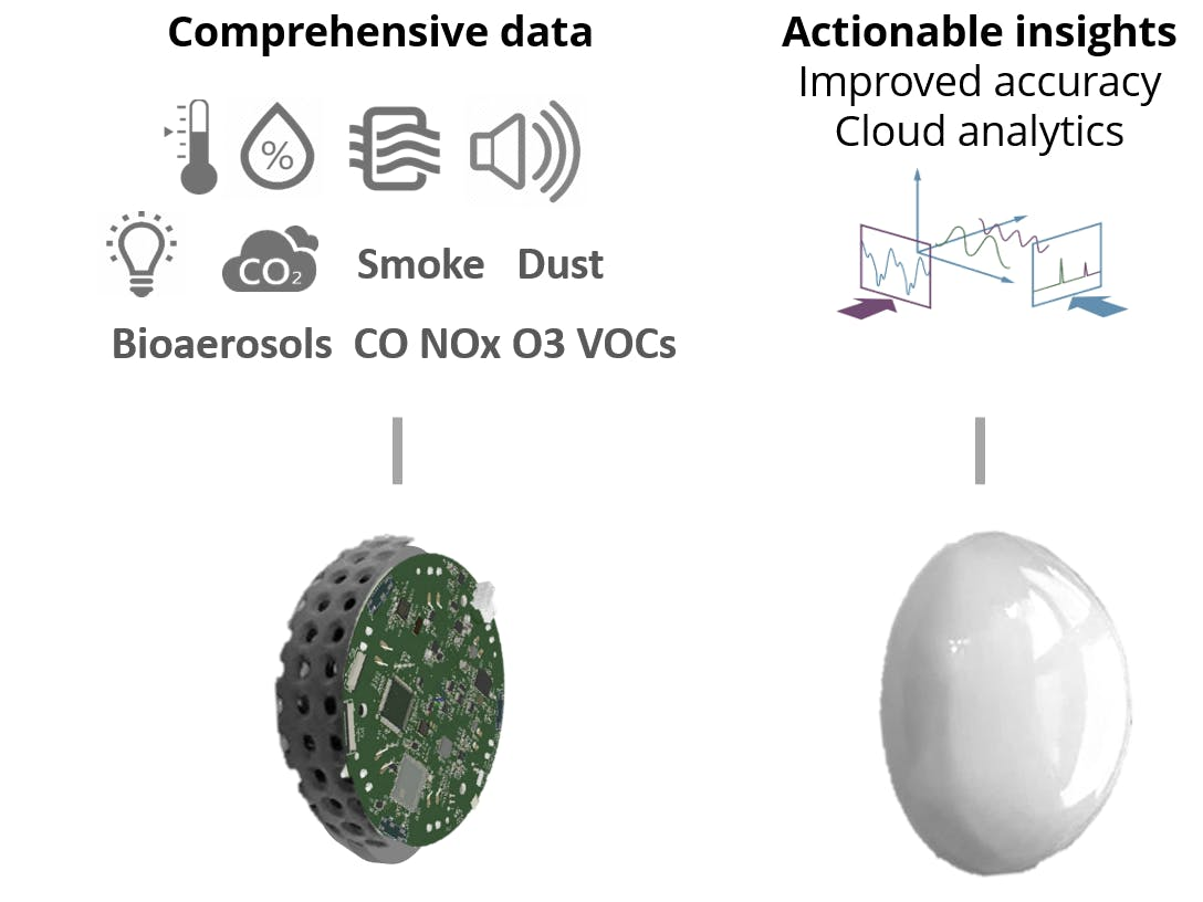 HVACSense - Proactive Insights