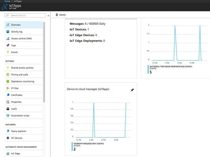 Azure IoT Hub