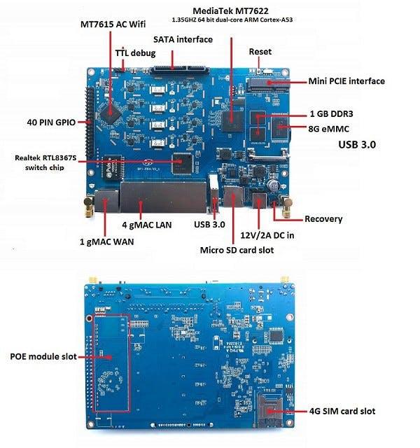 Banana Pi BPI-R64 hardware interface