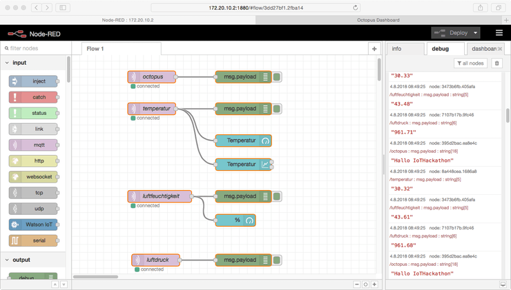 Flow in the Node-RED to receive the MQTT messages from the broker