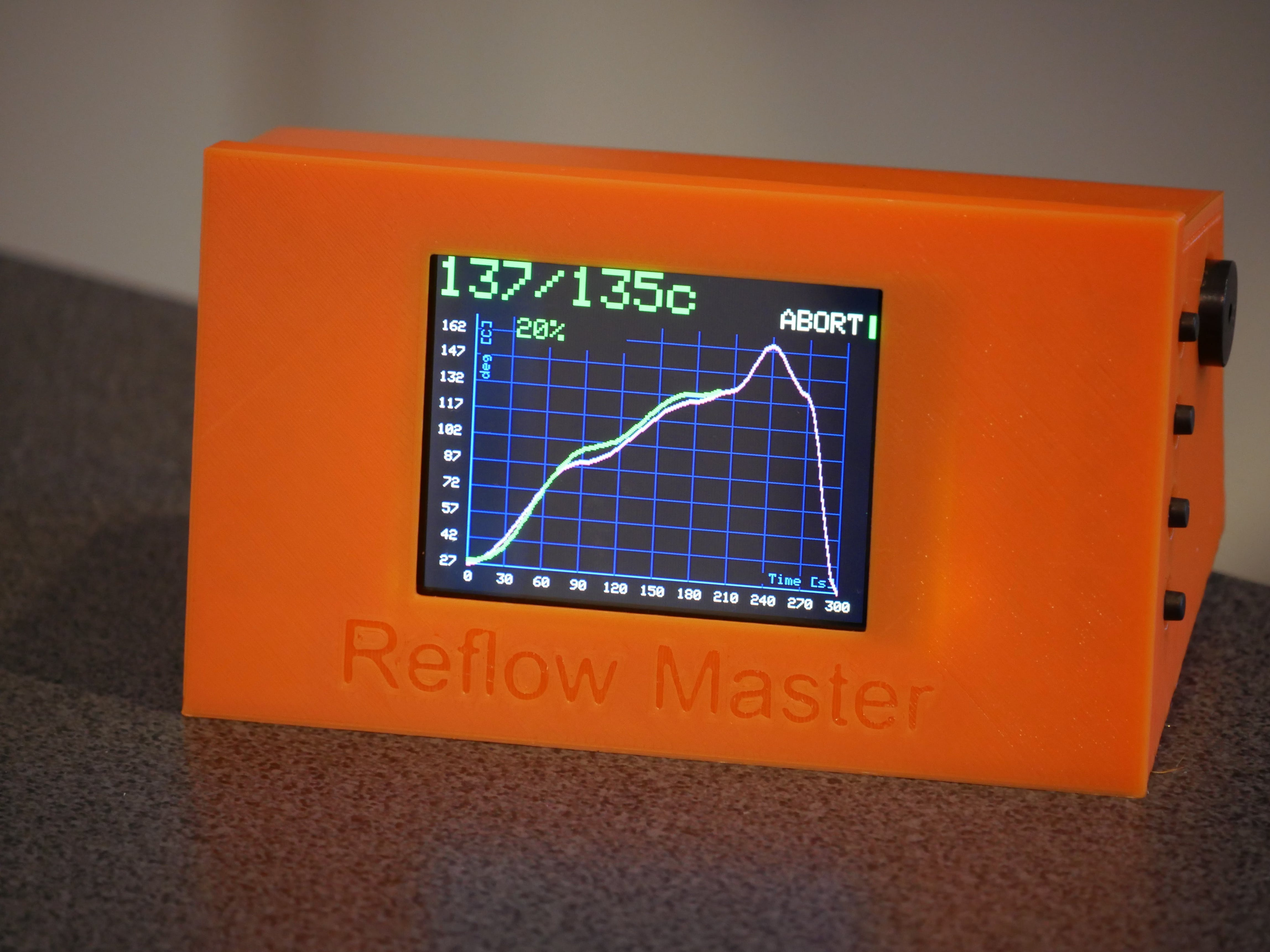 Reflow Master