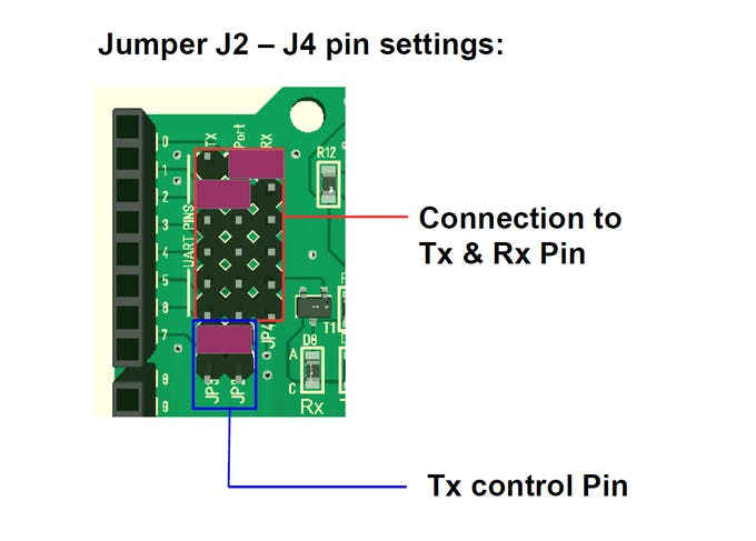 Jumper for selection of communication ports