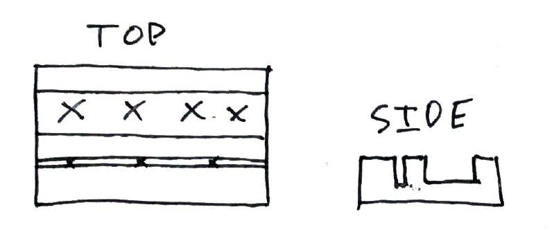 Figure 8 - sliding block