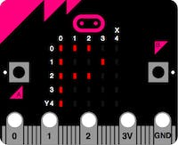 micro:bit's LED screen for the Play state