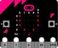 micro:bit's LED screen for the Volume state