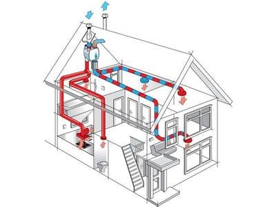 Monitoring and Controlling a Heat Recovery Ventilation Unit