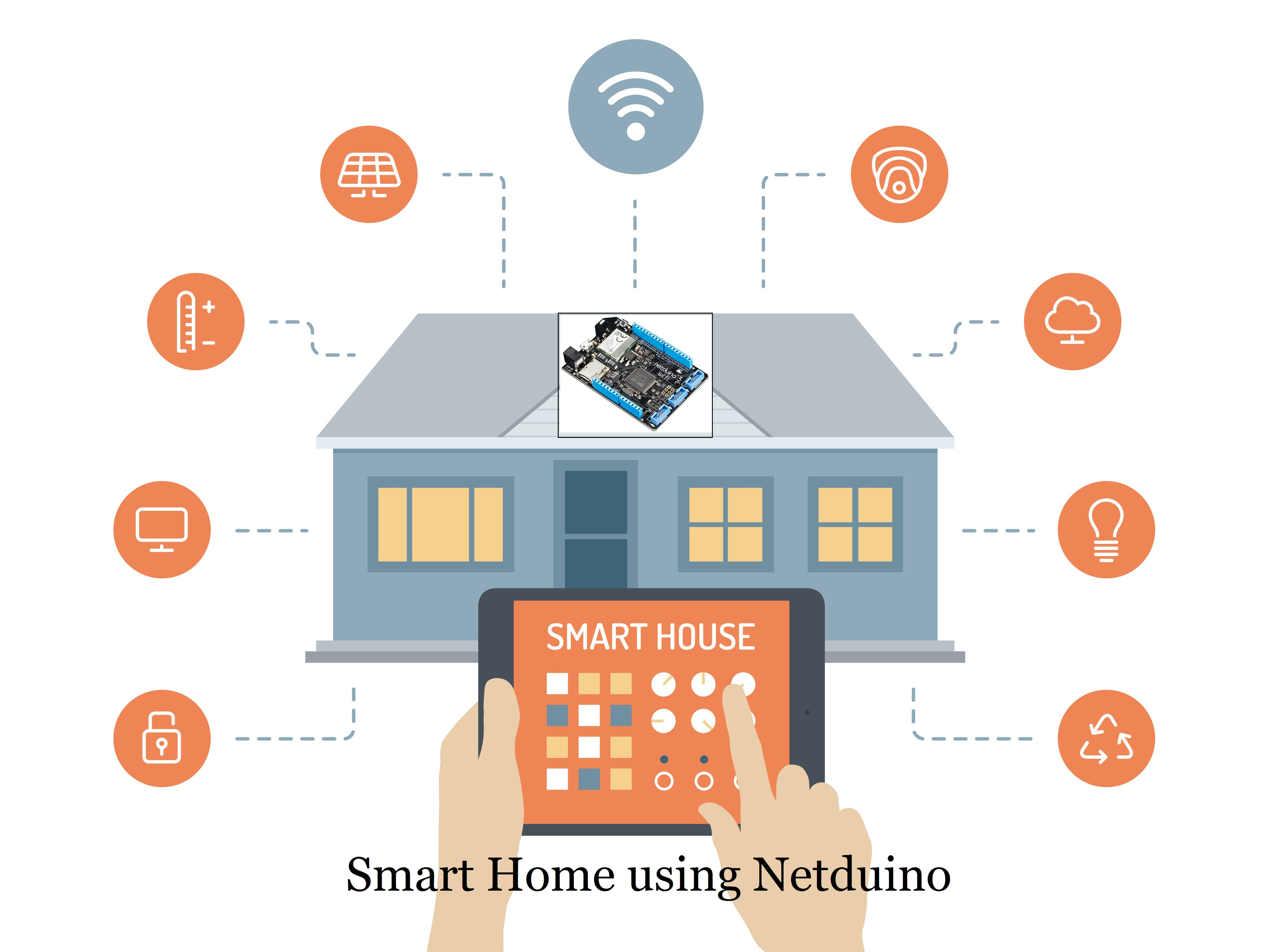 Smart Home Using Netduino